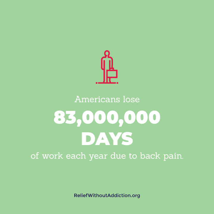 Americans lose 83,000,000 days of work each year